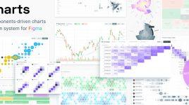 Amazing Figma Charts templates (Premium)
