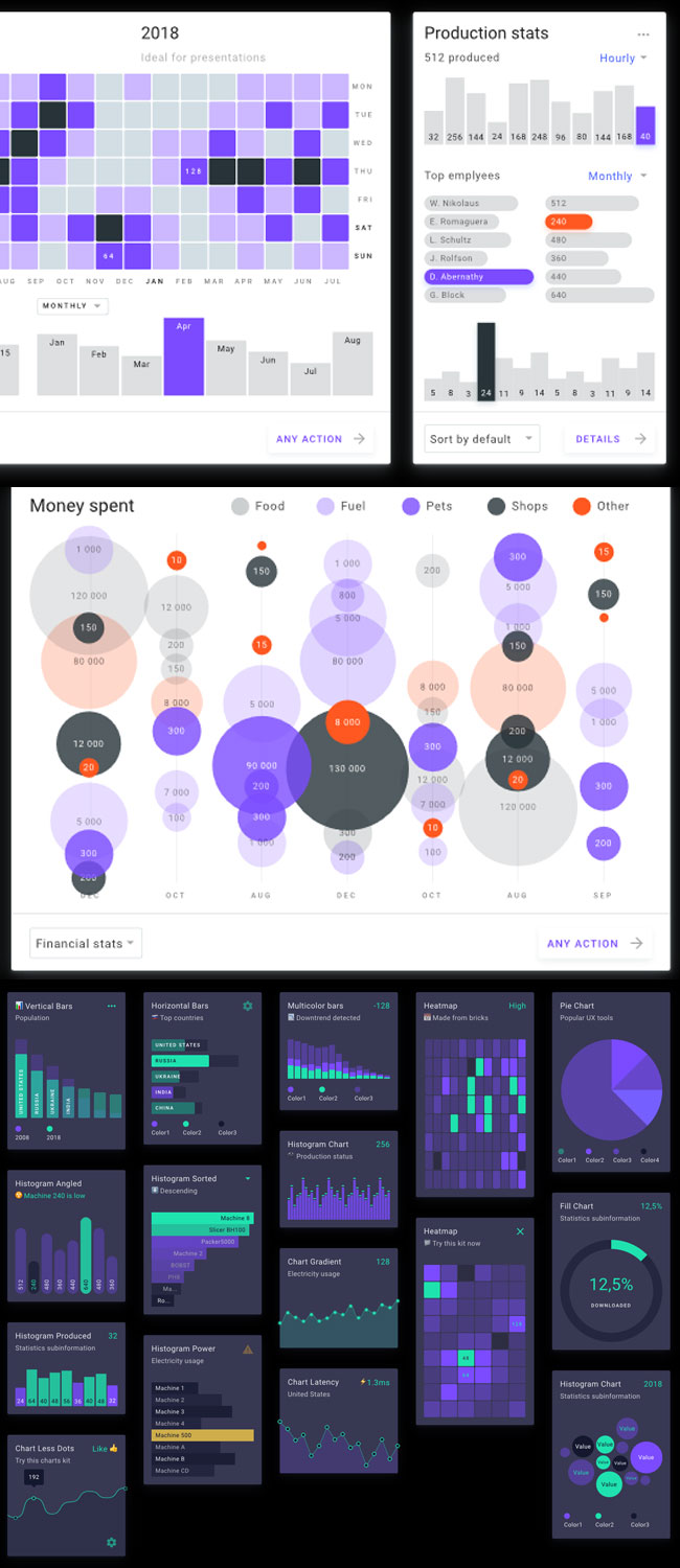 Amazing Figma Charts templates Highlights