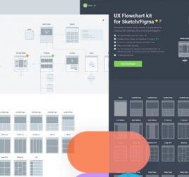 Uxflow 2.0 - Figma Flowchart Kit