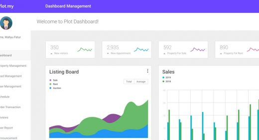 Plot Admin Figma Dashboard Template