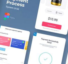 Free Figma payment UI kit