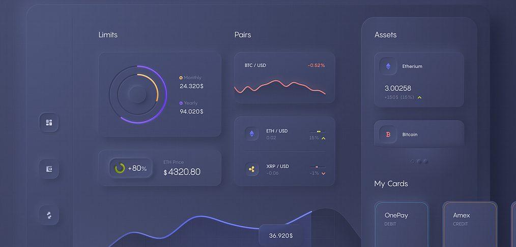 Dark Figma dashboard template