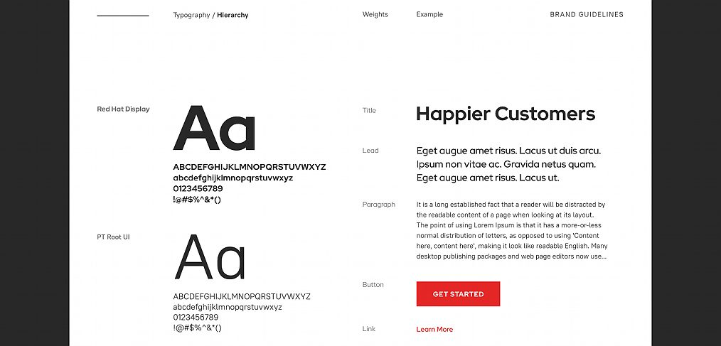 Figma Typography Hierarchy Template