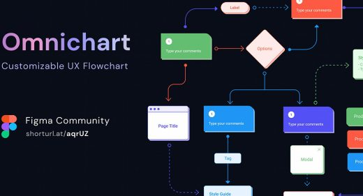Free Figma UX flow charts