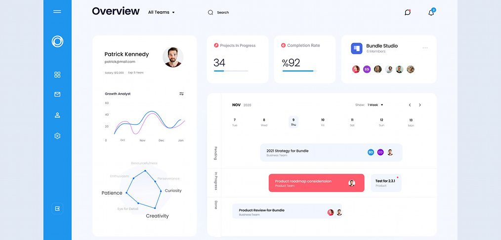 Employee Management Figma Dashboard