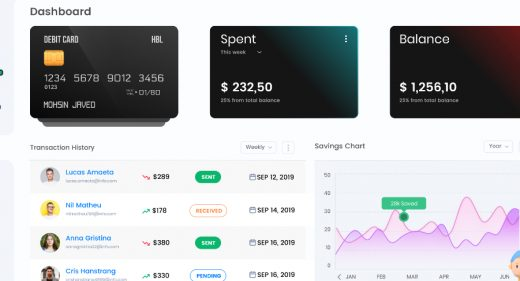 Digital wallet dashboard Figma freebie