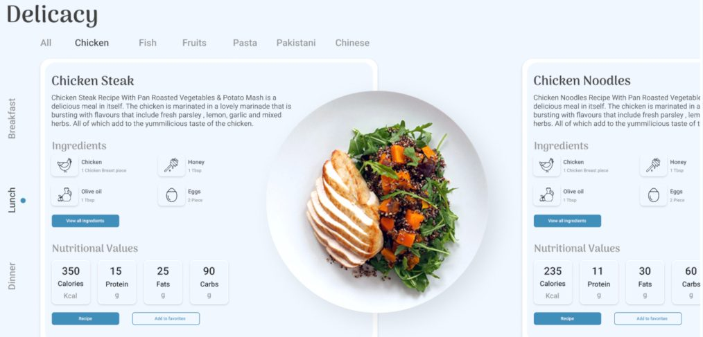 Figma food recipe free template